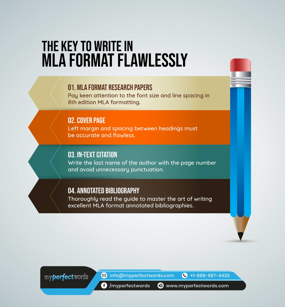 MLA Format and MLA Citation - Writing Guide & Examples | Paper writing  service, Guided writing, Mla format