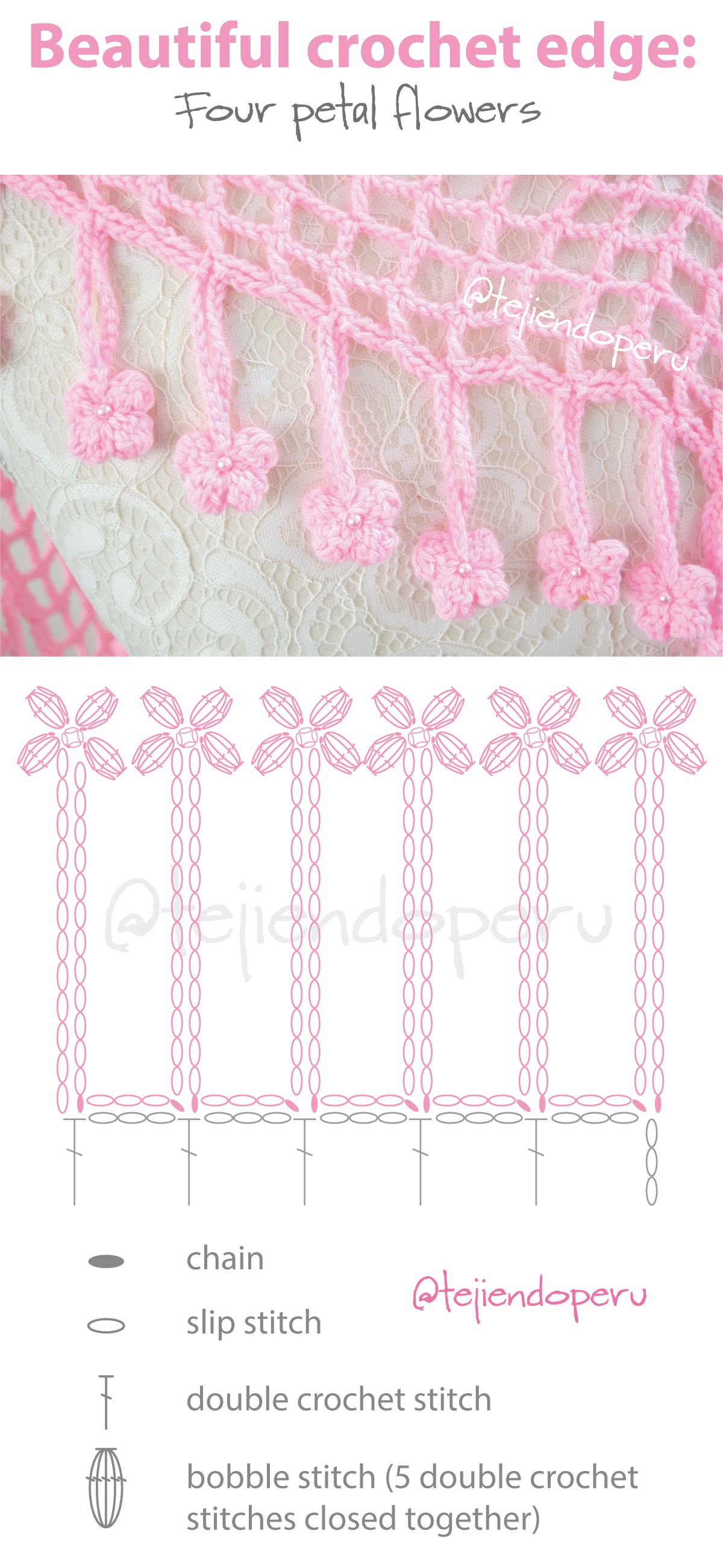 Beautiful crochet edge diagram: 4 petal flowers! | Manualidades ...