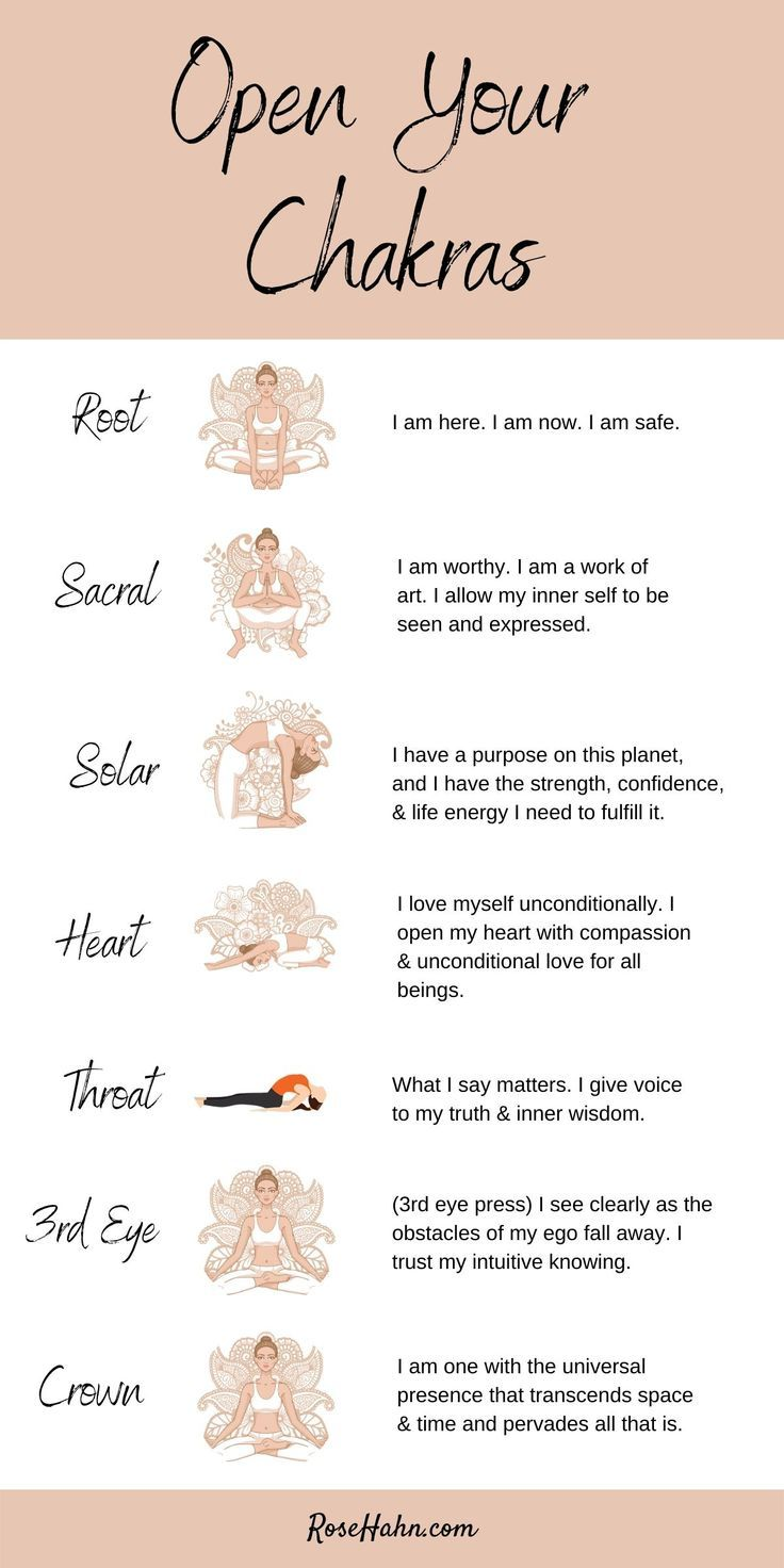 How To Unlock Your Chakra Energy - Rose Hahn
