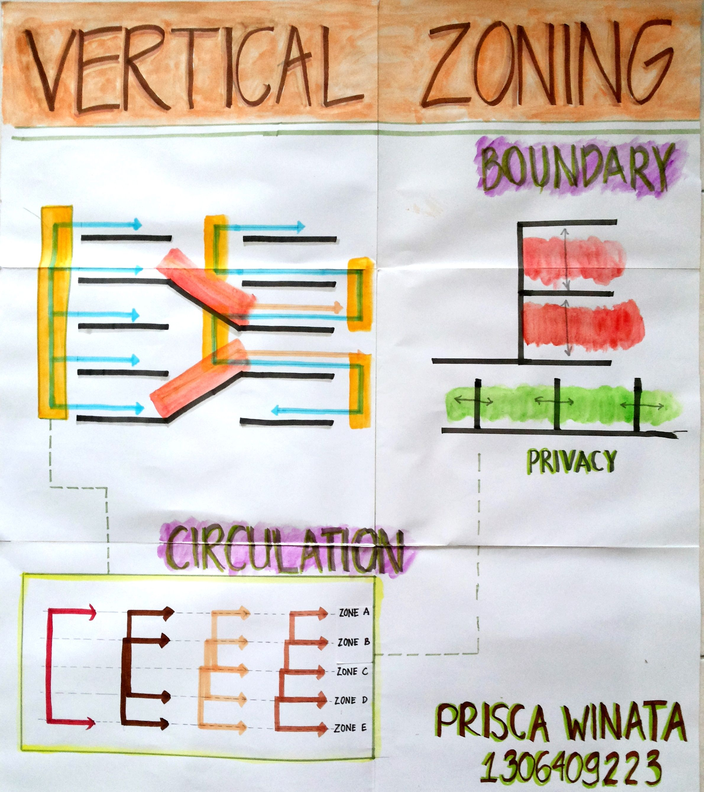 VERTICAL ZONING 4 X 4 House Analysis By Prisca Winata