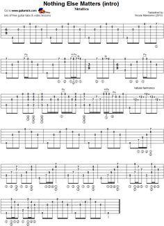 Nothing Else Matters Fingerstyle Guitar Tablature Guitar Tabs Fingerstyle Guitar Guitar Tabs Acoustic