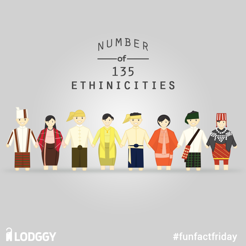 Did you know that Myanmar has 8 major Ethnic groups and ...