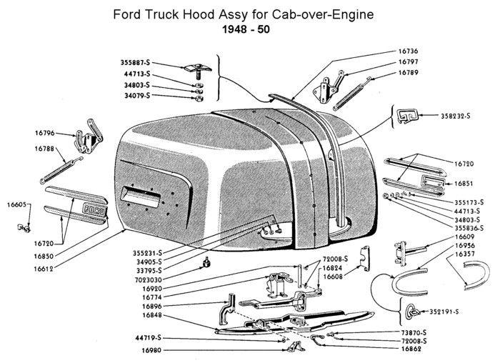 1950 Gmc Wiring Diagram