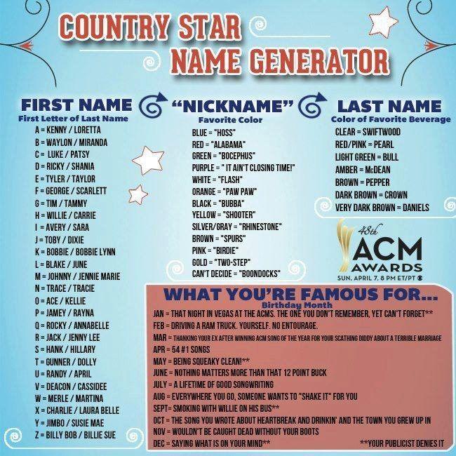 Nickname Generator By Name