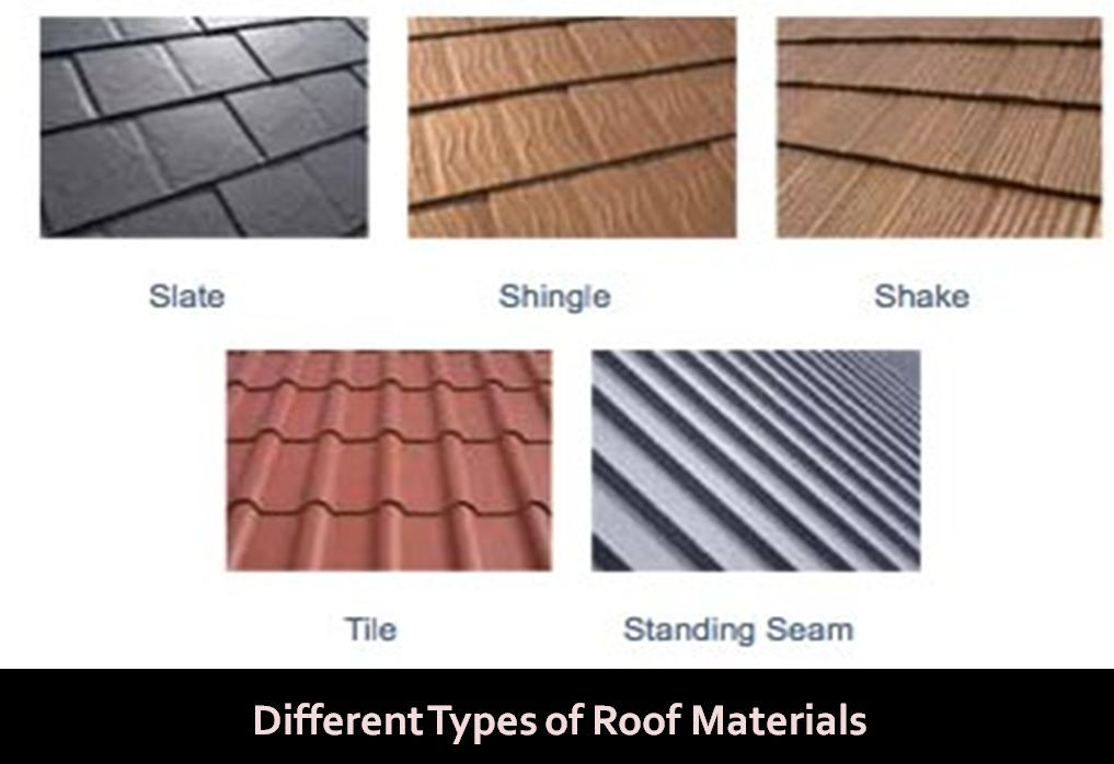 Roofs Are Made Of Roofing Materials There Are Numerous Differentroofingmaterials Take An Overview Metal Roof Fibreglass Roof Brick Roof