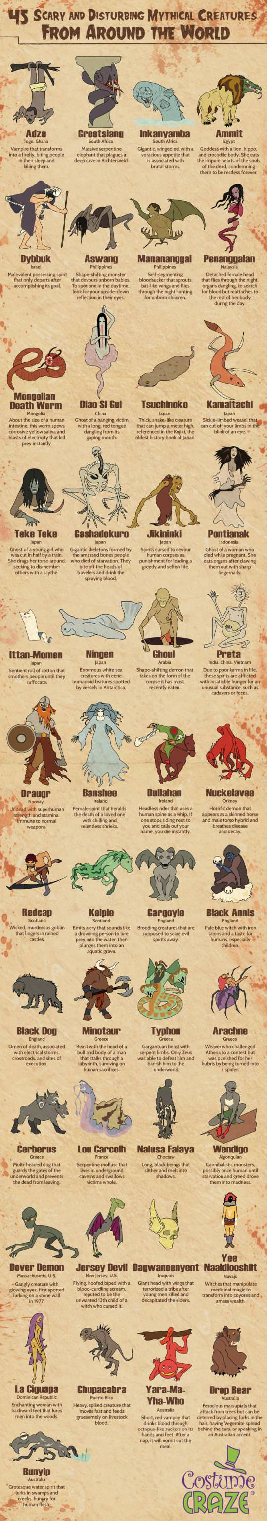 Scary and Disturbing Mythical Creatures from Around the World #infographic http://bit.ly/2mvUxoF