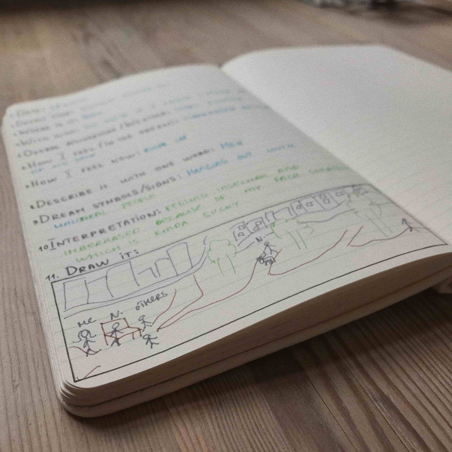 How To Keep A Dream Journal Free Template Lucid Dream Society Dream Journal Lucid Dreaming Journal