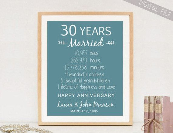 30th Wedding Anniversary Gift For Couple: Custom 30th Anniversary Gift Sign For Parents