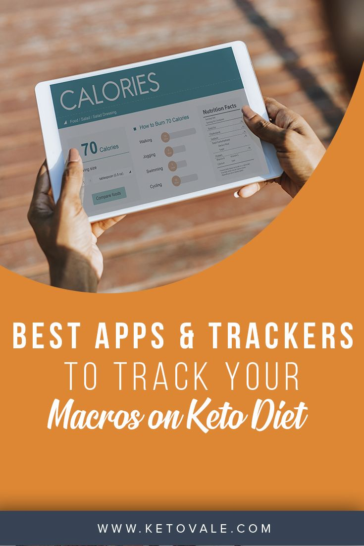 8 Best Ketogenic Diet Apps to Track Macros Free & Paid