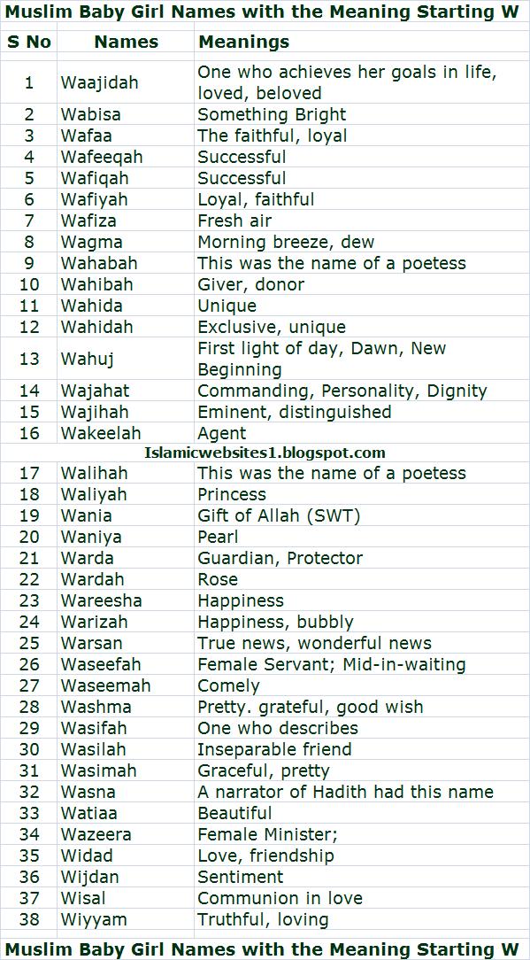 38+ Muslim female names start with l ideas in 2021