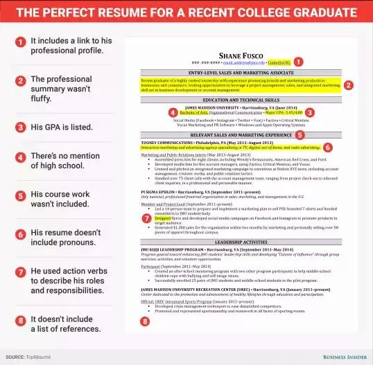 Resume For Recent College Graduate Pineunice Kariuki On Beauty  Pinterest