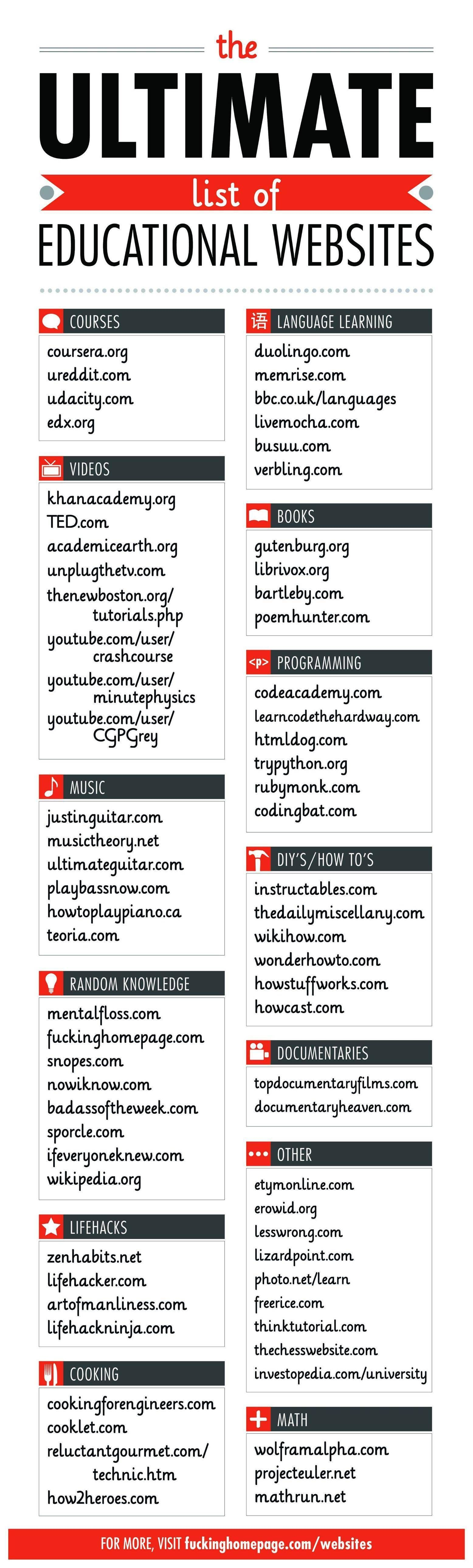 the ultimate list of educational websites language infographic internet
