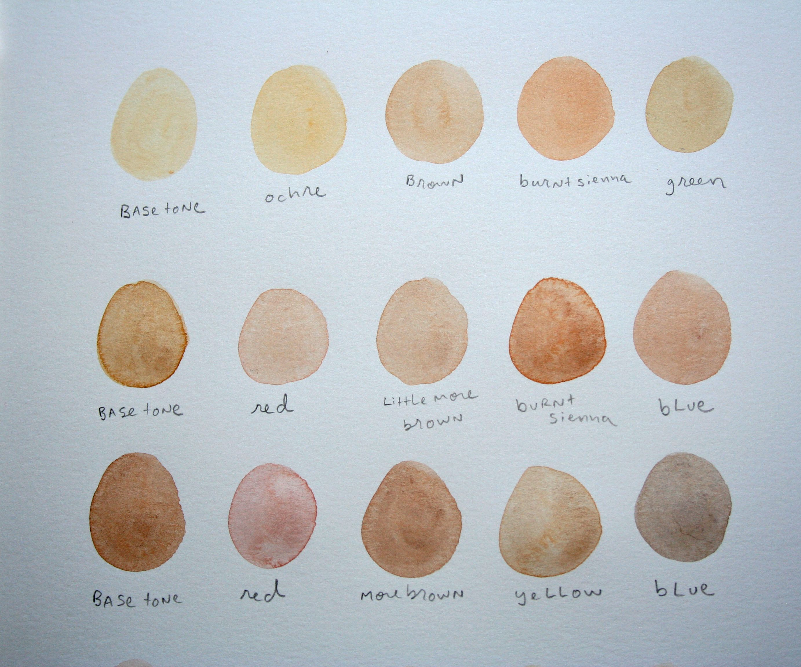How To Paint Accurate Skin Tones In Watercolor Watercolor Skin