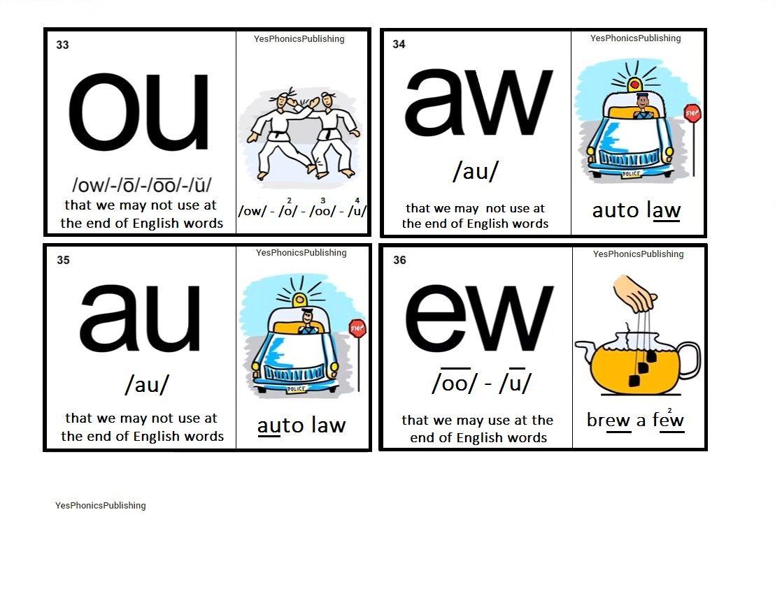 Orton Spalding Phonograms Illustrated Flash Cards Ou Aw Au Ew Phonics Flashcards Phonics Cards Phonics Sounds [ 856 x 1108 Pixel ]