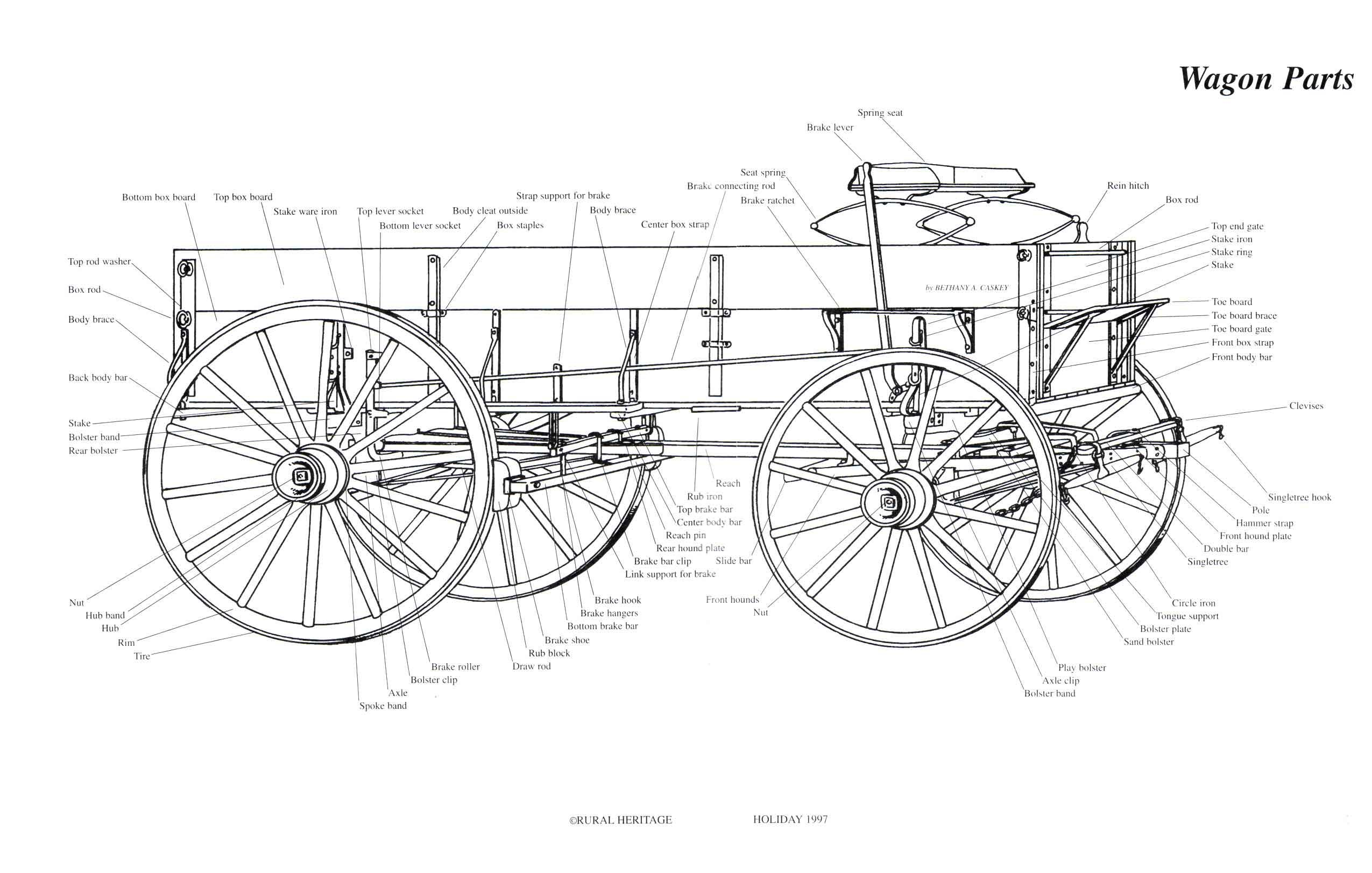 Parts Of A Wagon Illustrations
