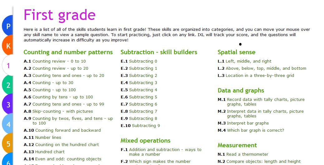 http://www.ixl.com/math/grade-1 | homeschooling | Pinterest | Math ...