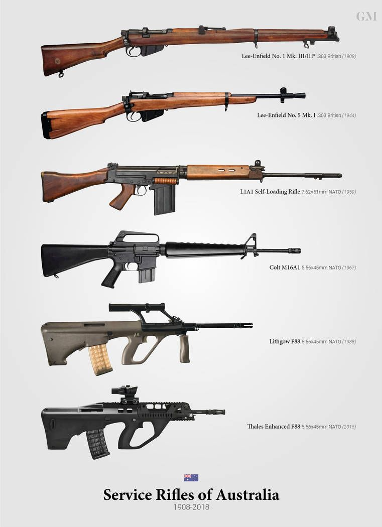 australian service rifles by graphicamechanica [ 761 x 1050 Pixel ]