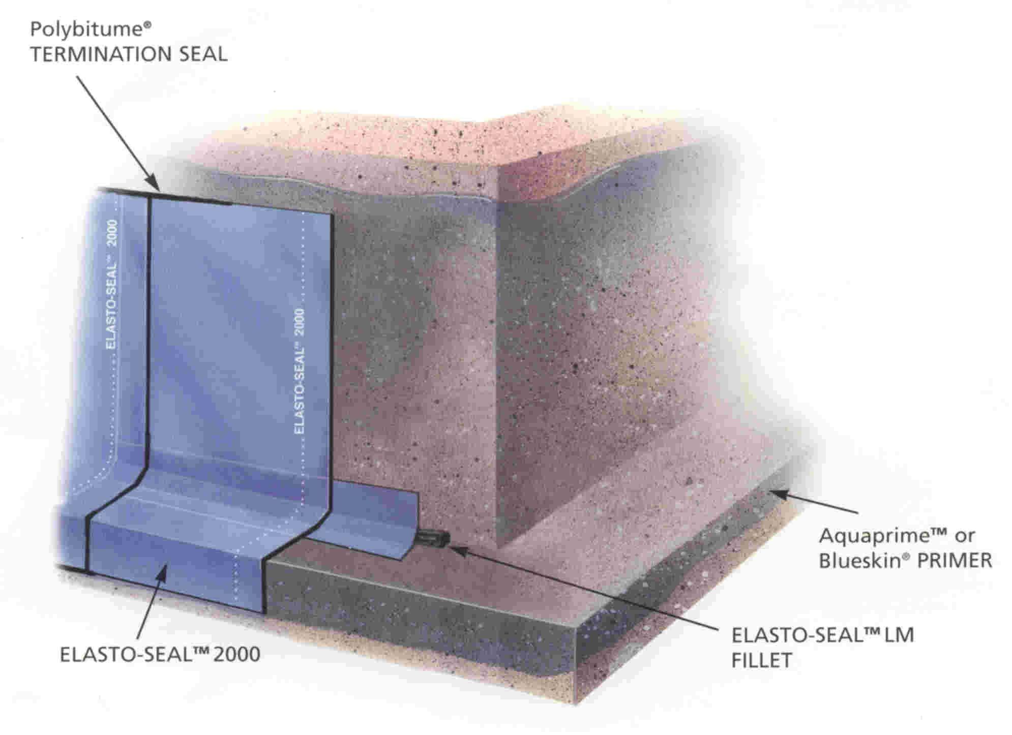 Delightful Waterproofing Basement Walls Products Amazing Ideas