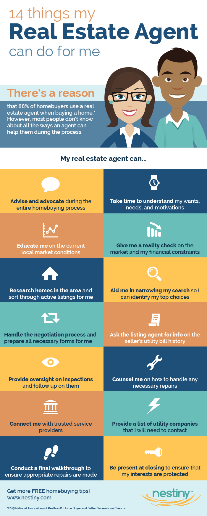 14 Tasks Your Agent Can Do For You Home Buying Process Home Buying Tips Real Estate Articles