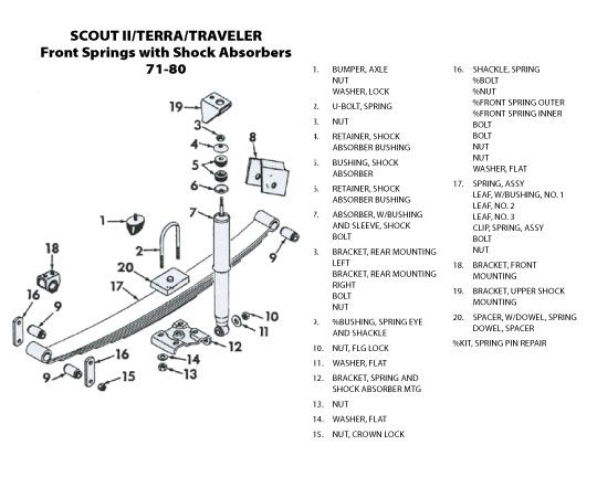 pin by christian pran on scout blow ups leaf spring 1973 scout ii wiring diagram 1973 scout ii wiring diagram 1973 scout ii wiring diagram 1973 scout ii wiring diagram