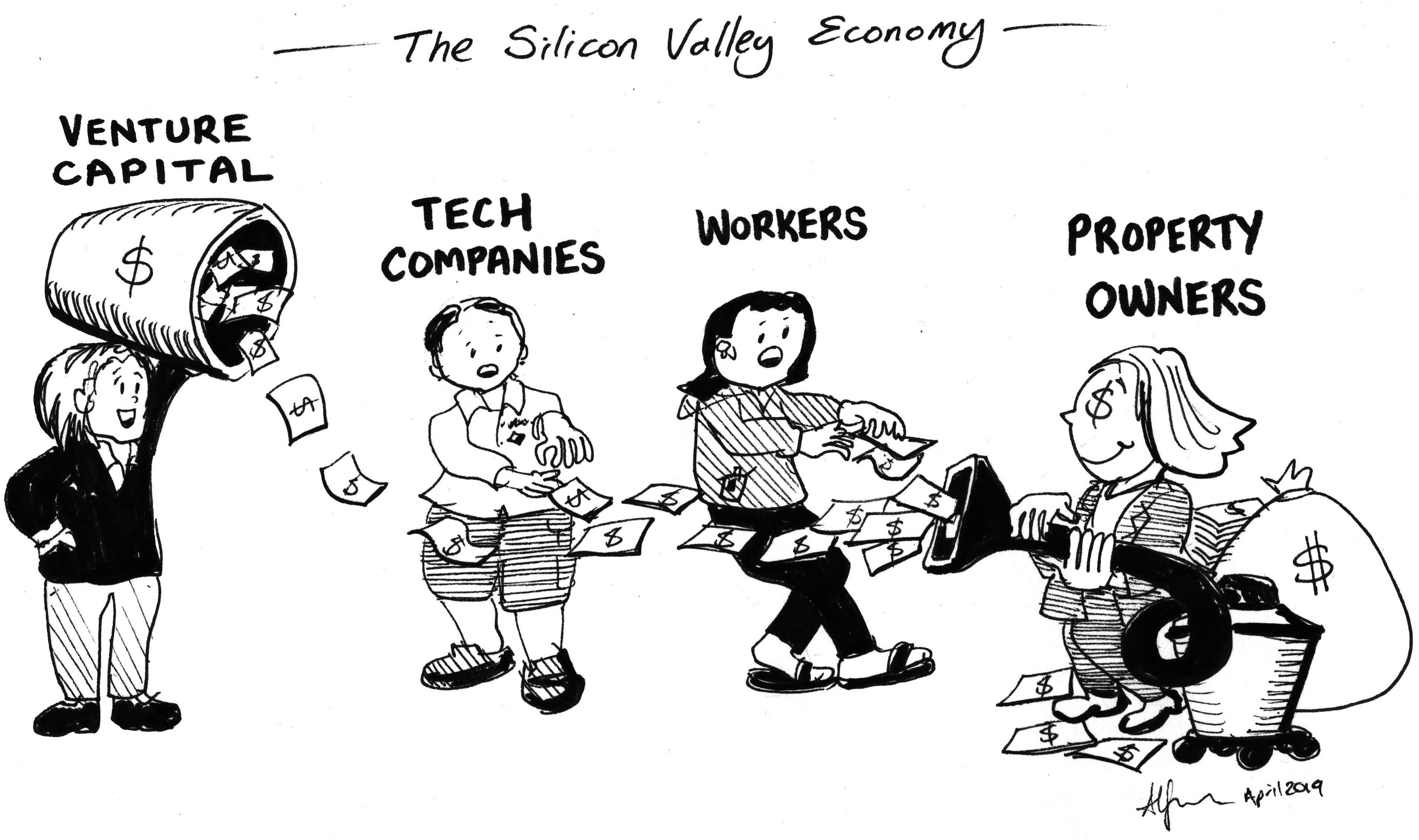 Venture capital by humorpoint on Perfect Cartoons in 2020