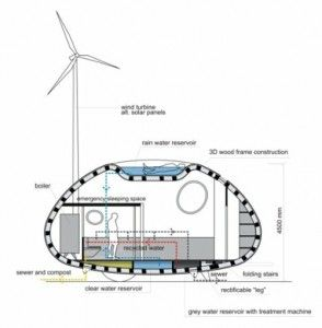 World's First Eco Capsule Off Grid Home to Hit the Market | Spirit Science