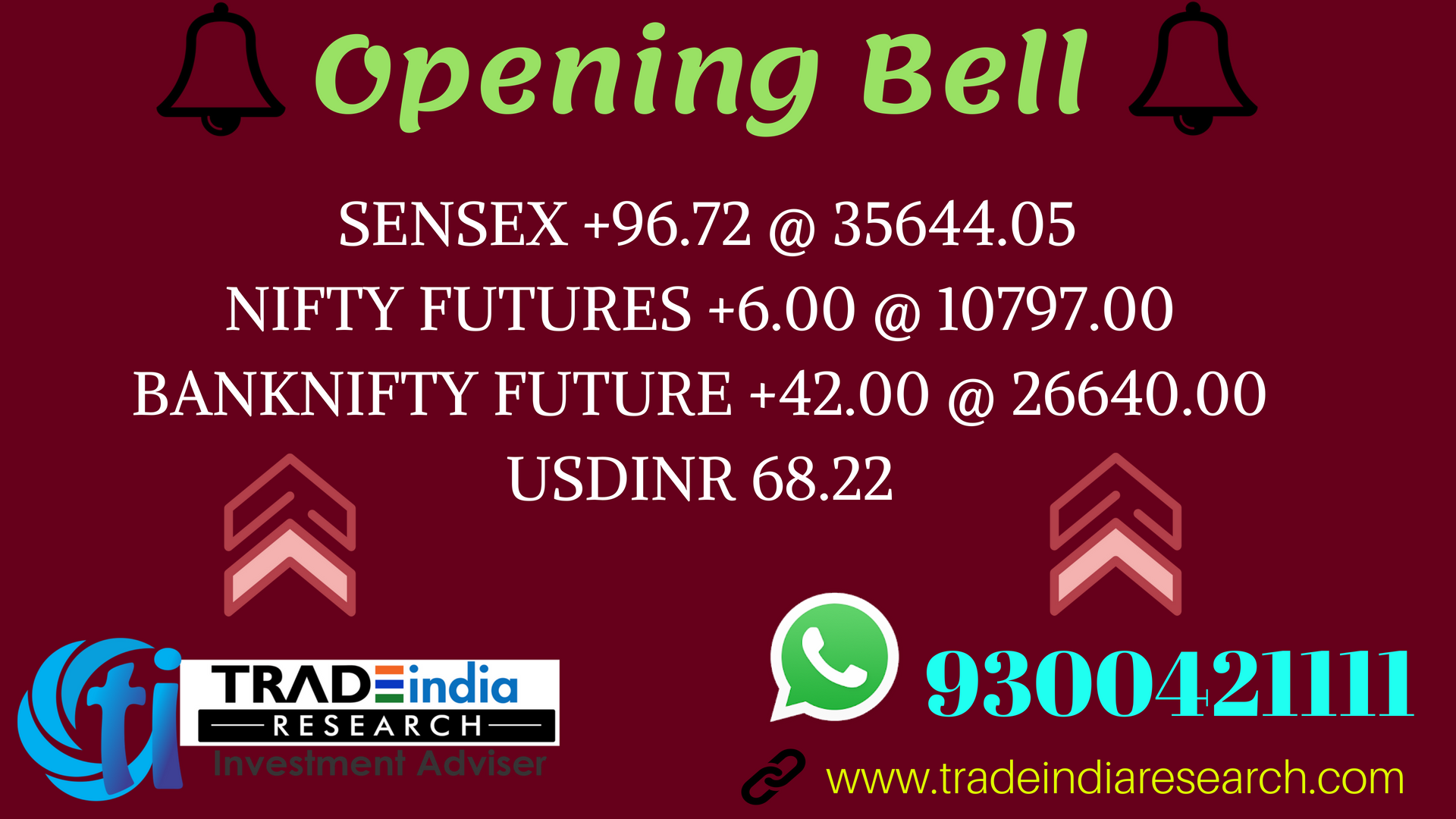 Sensex, Nifty off opening highs; ICICI Bank,