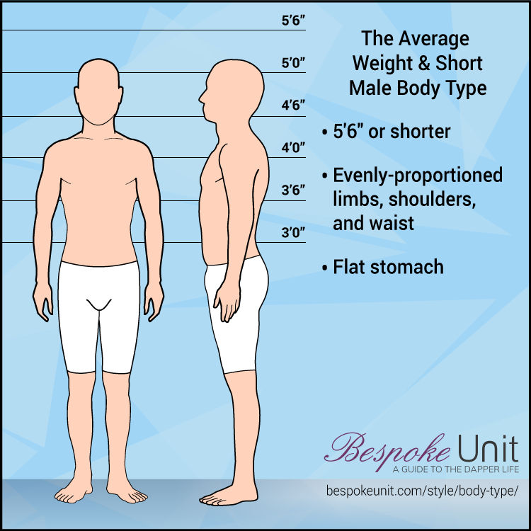 c8bbbbbe1b Average Weight   Short Body Type  How Smaller Men Should Dress in ...