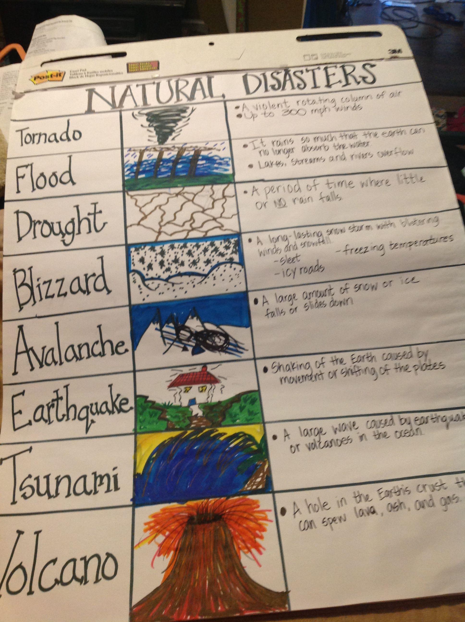 Natural Disasters Anchor Chart   Natural disasters activities [ 2592 x 1936 Pixel ]