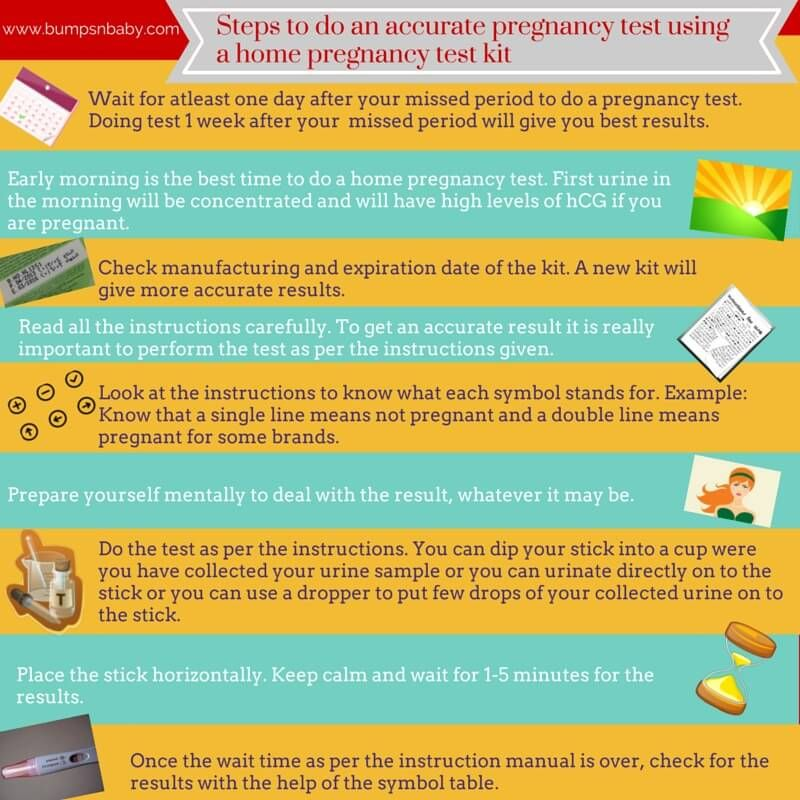 Home pregnancy test infographic home pregnancy test pinterest home pregnancy test infographic solutioingenieria Choice Image