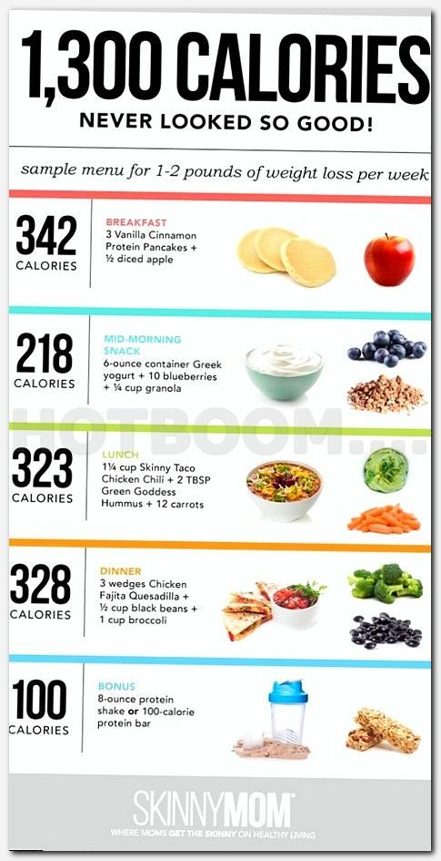 Celebrity Slim Nutrition Facts, Celebrity Slim Calories ...