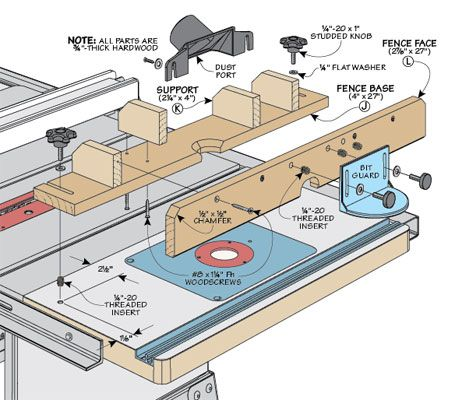 Extension wing router table woodsmith plans do it like a pro extension wing router table woodsmith plans do it like a pro yourself pinterest woodsmith plans router table and extensions keyboard keysfo Gallery