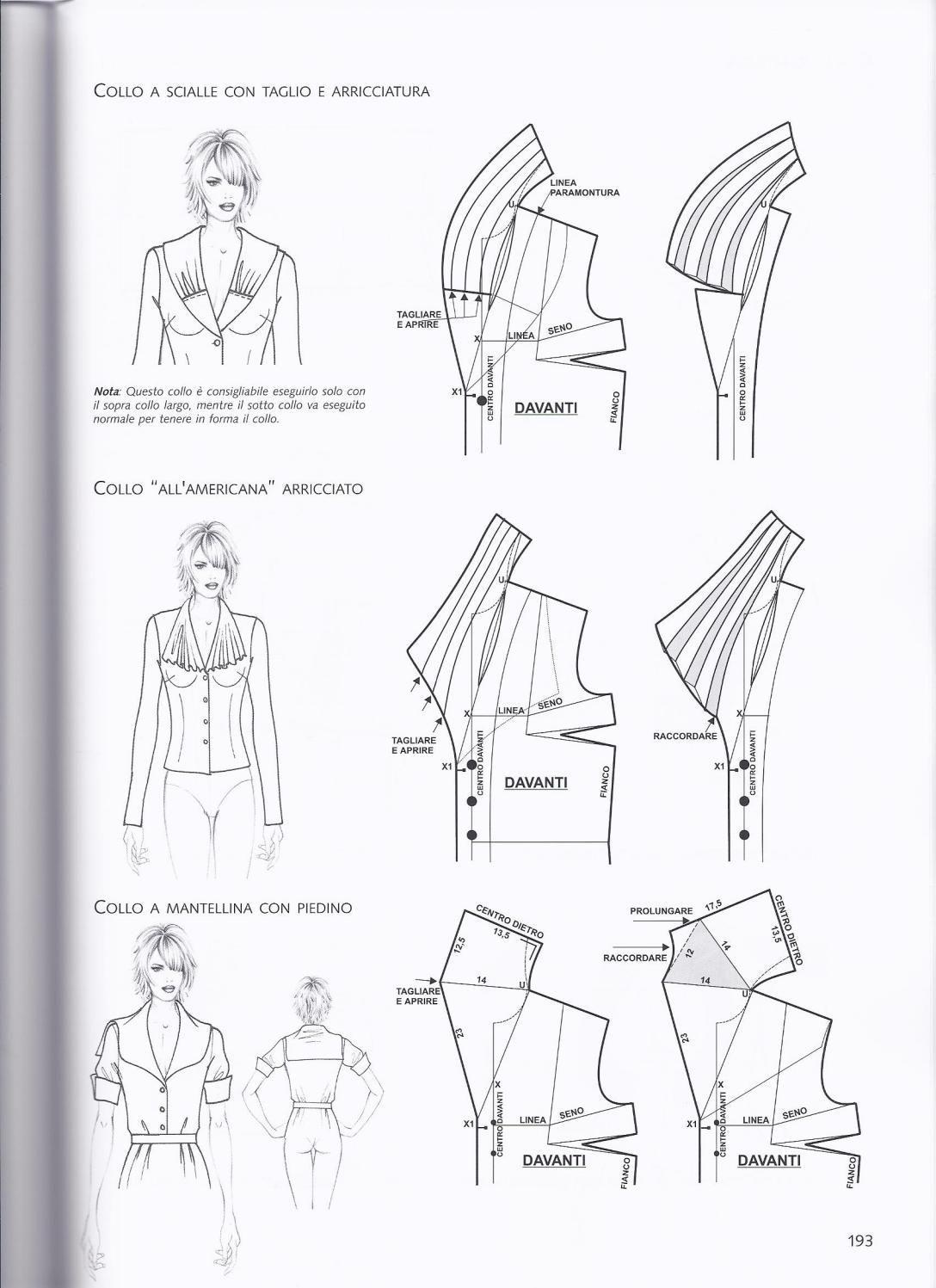 La tecnica dei modelli uomo donna 1 | Patrones, Patronaje y Molde