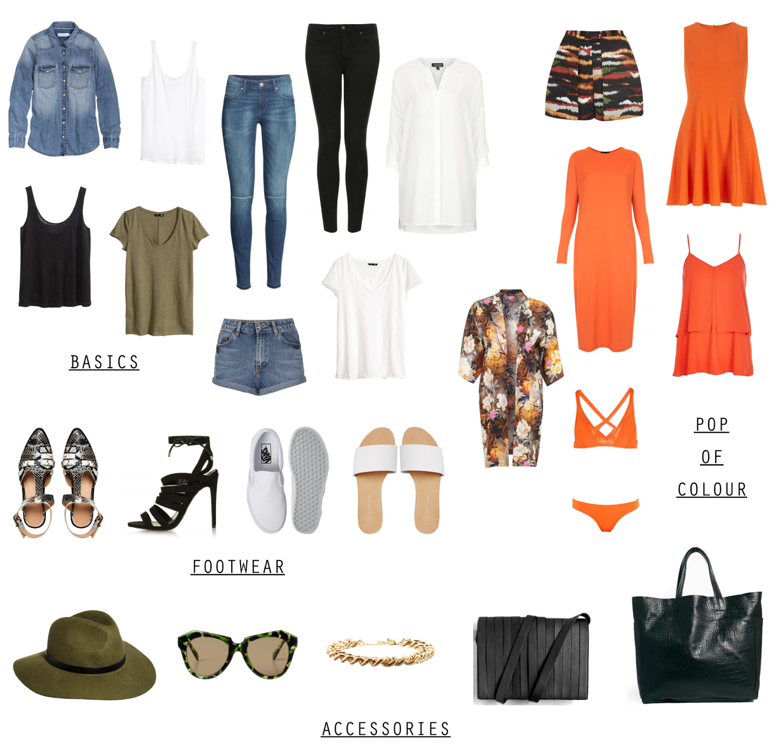 How To Pack For A Holiday