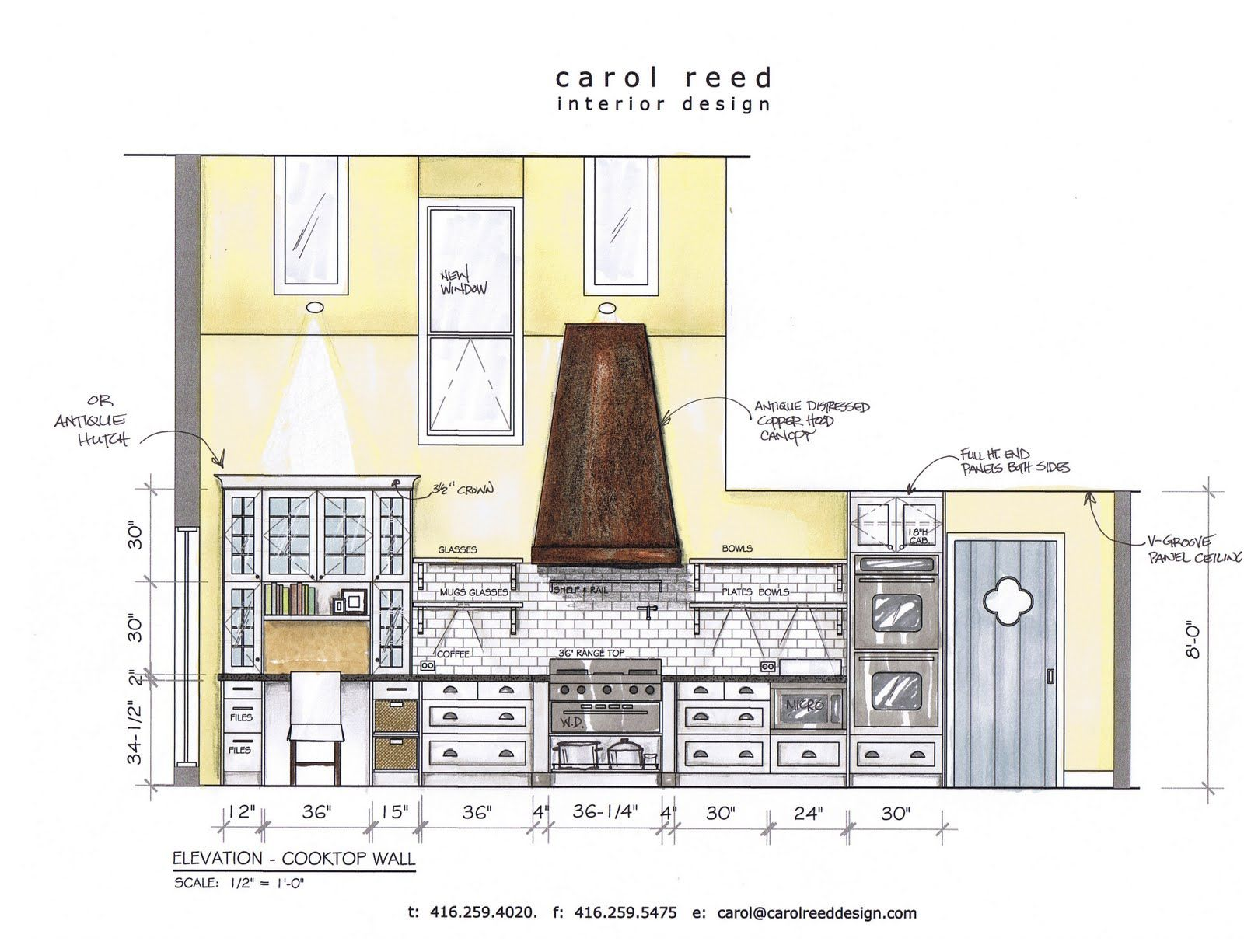 8 Trend Kitchen Design Details Pictures in 2020