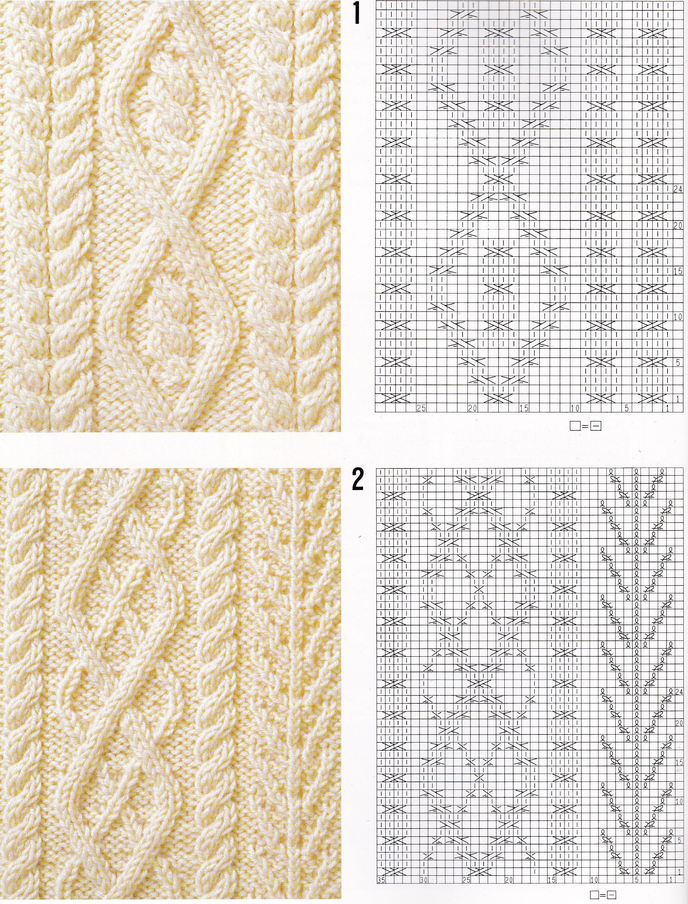 10 cable patterns and charts | 2018 crochet and knit | Pinterest ...