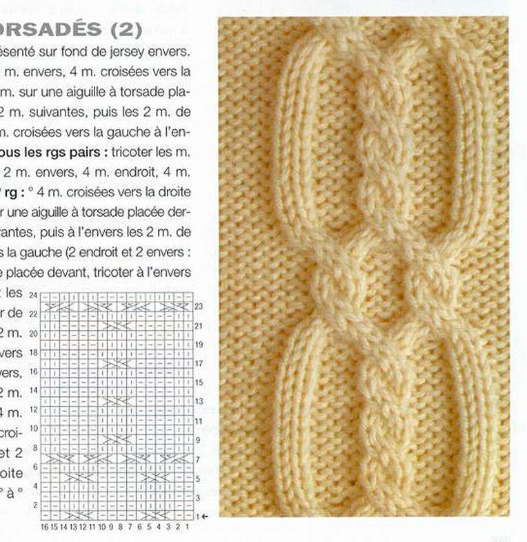 tejer patrón de tejer patrón # 102 | quieres soñar con tricot ...