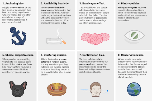 20 Cognitive Biases That Affect Your Decisions
