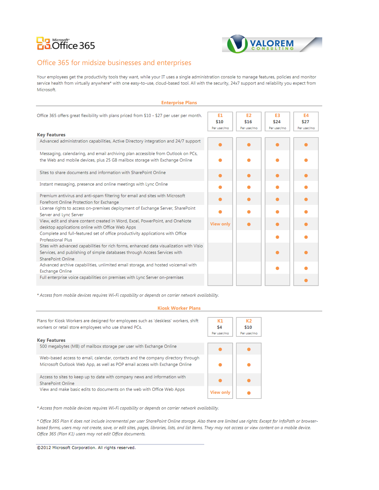 Office 365 Subscription Plans Comparison & Pricing How