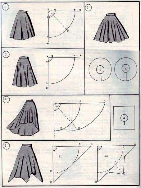 d89330604 ANTIGUOS PATRONES DE FALDAS | costura | Patrones de costura, Molde ...