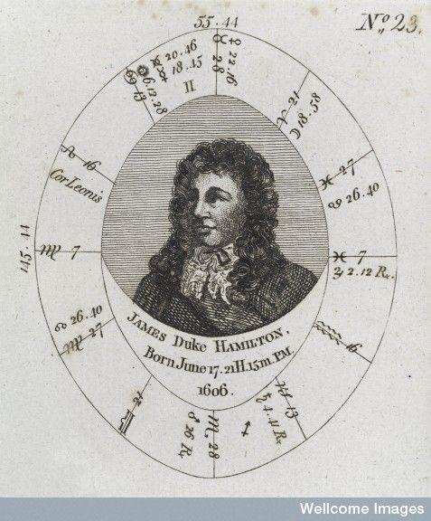Astrological Birth Chart For Duke Of Hamilton Astrology