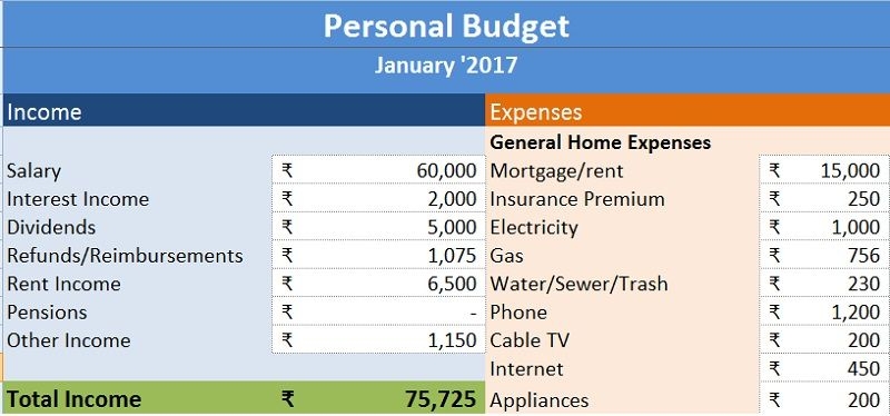 personal finances excel template