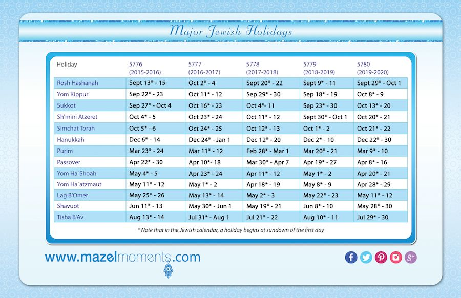 Jewish Holiday Calendar Dates To Avoid For A Jewish Wedding Bar