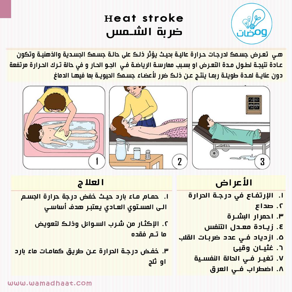 ضربة الشمس Heat Stroke المصدر مؤسسة مايو للتعليم الطبي والبحوث Mfmer Abdulrahman Aljandali Alrifai صورة Heat Stroke Health Special