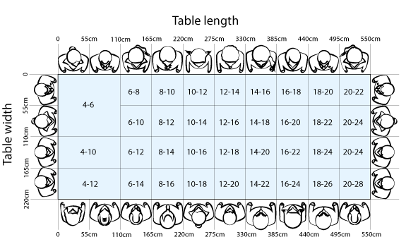 Rectangular Dining Table Sizes And Seating Guide Dining Table
