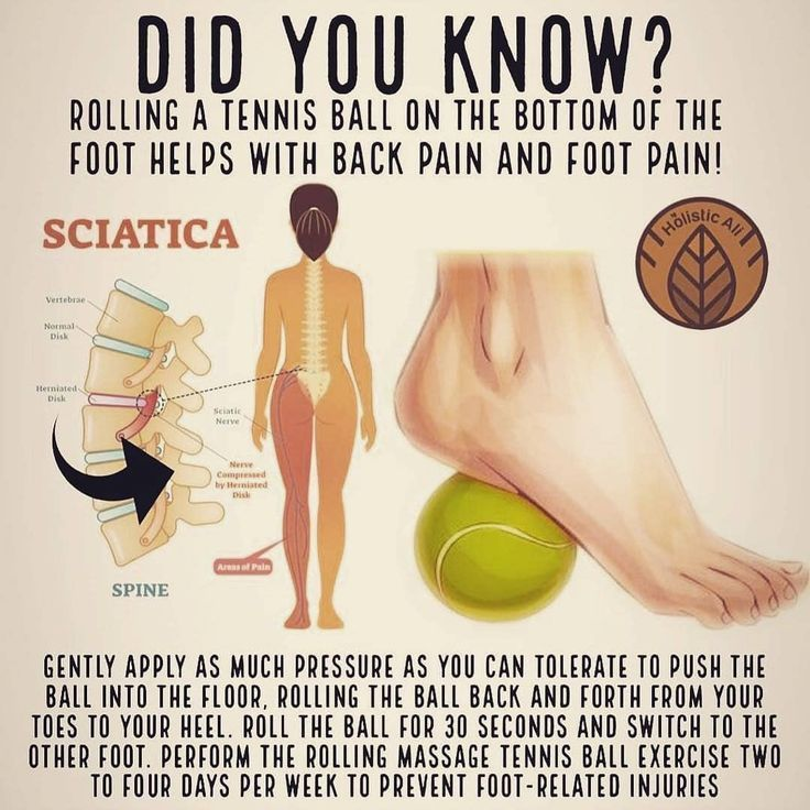 Cardio Exercises on Instagram Do you know this FitnessExercises  The tennis ball presses and treats trigger points in the piriformis muscle reduces the muscle  med