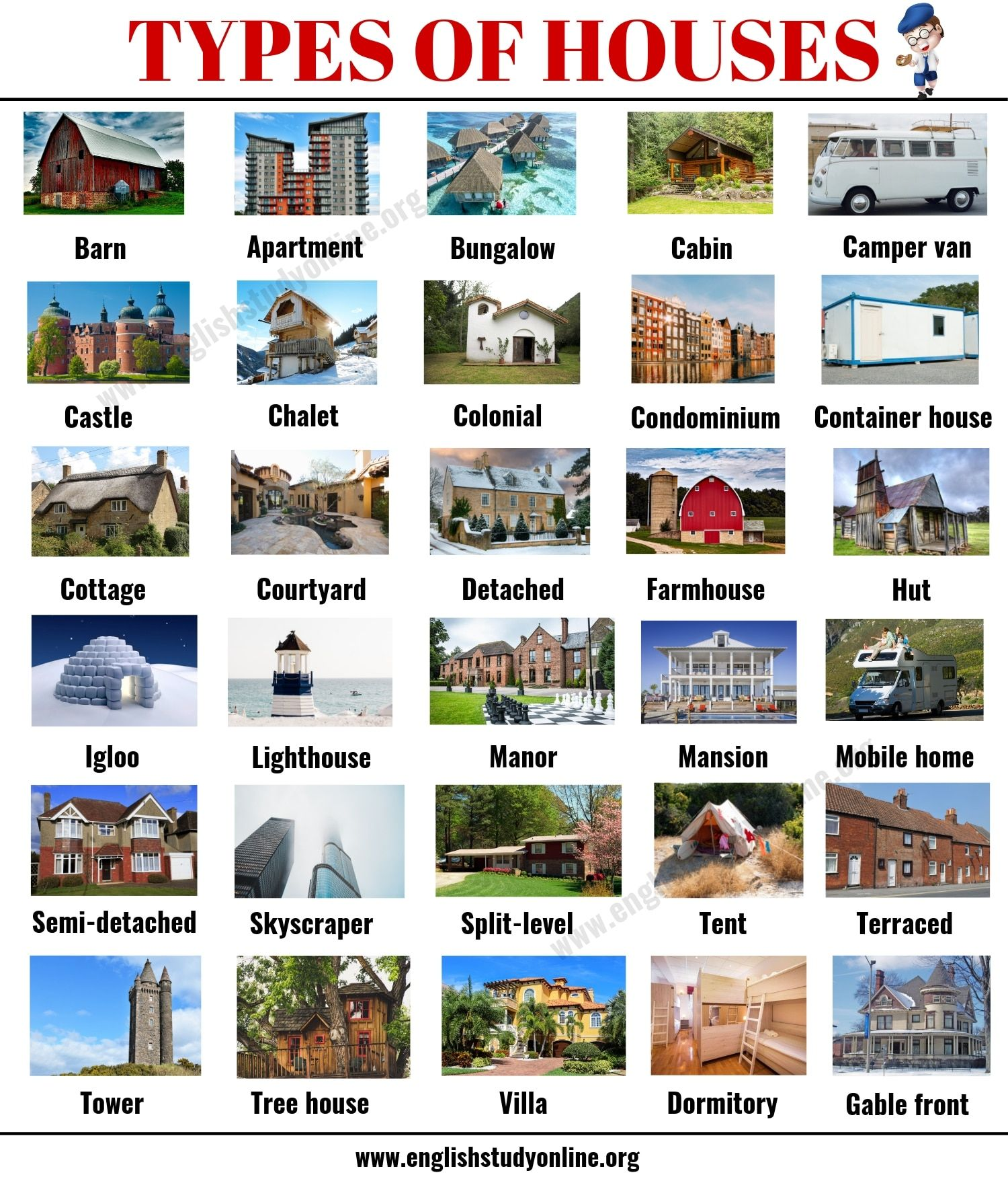 Types Of Houses 30 Popular Types Of Houses With Pictures And Their Meaning English Study English Vocabulary Different Types Of Houses