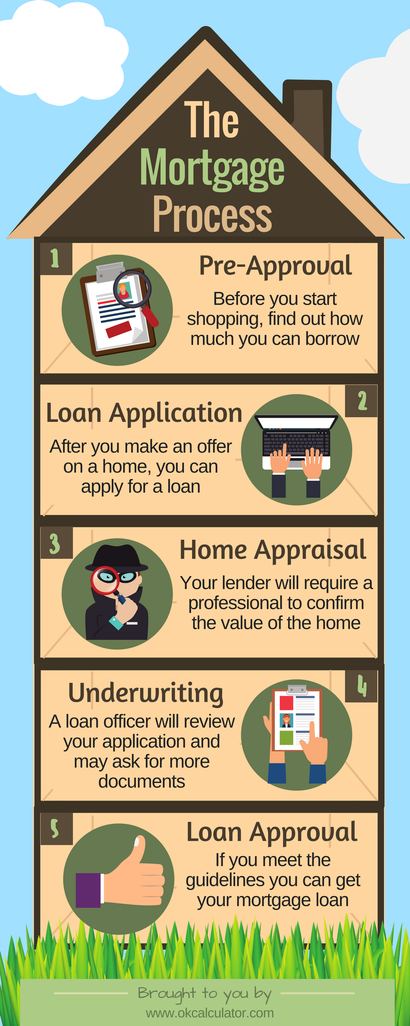 Make Out The Maximum Amount You Can Receive From A Mortgage Loan Fast And Easy Mortgage Mortgageloan Financia Mortgage Loans Mortgage Loans For Bad Credit