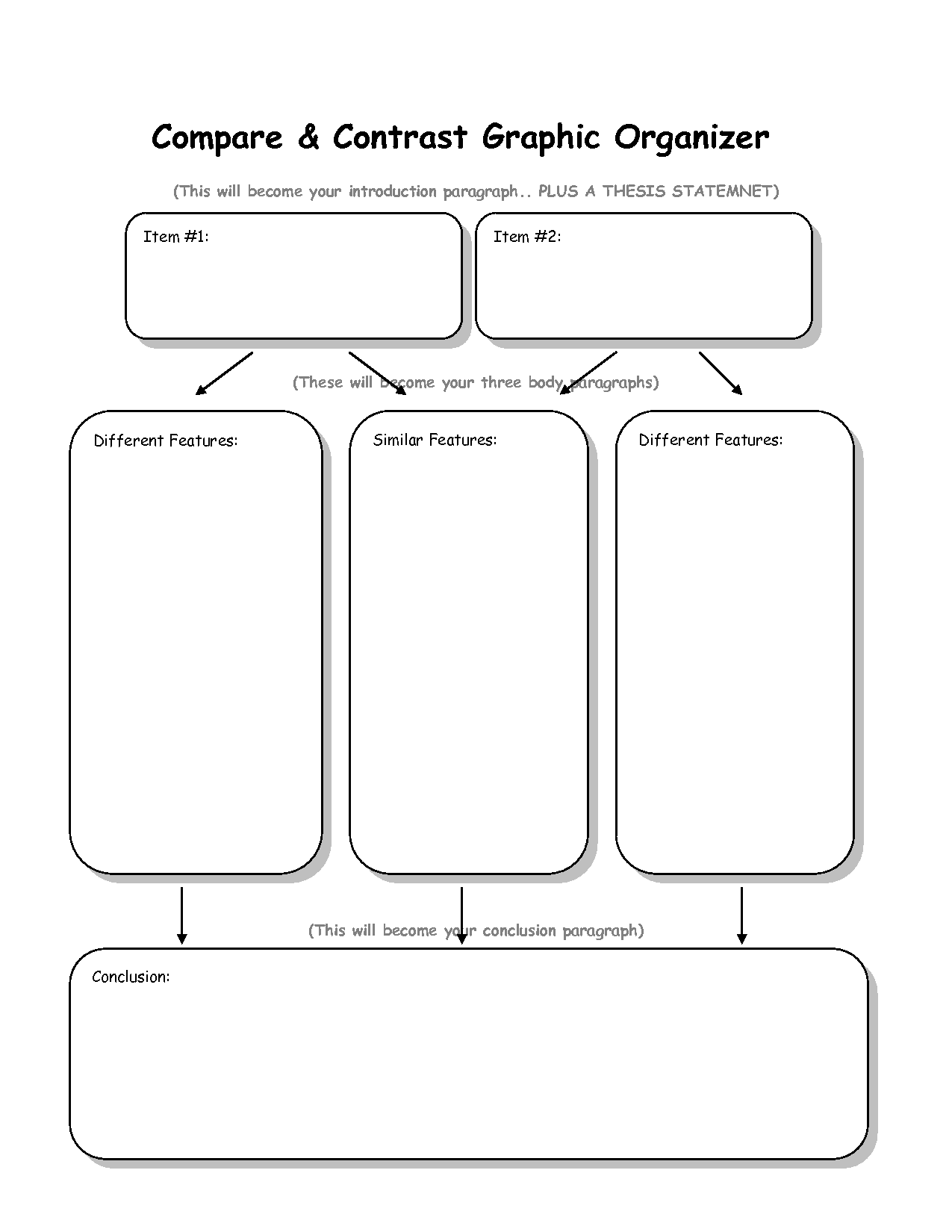 Compare And Contrast Graphic Organizer For 3 Things