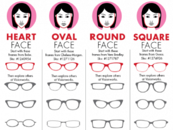 How Your Face Shape Affects Your Wardrobe Glasses For Round Faces Square Face Glasses Eyeglasses Frames For Women